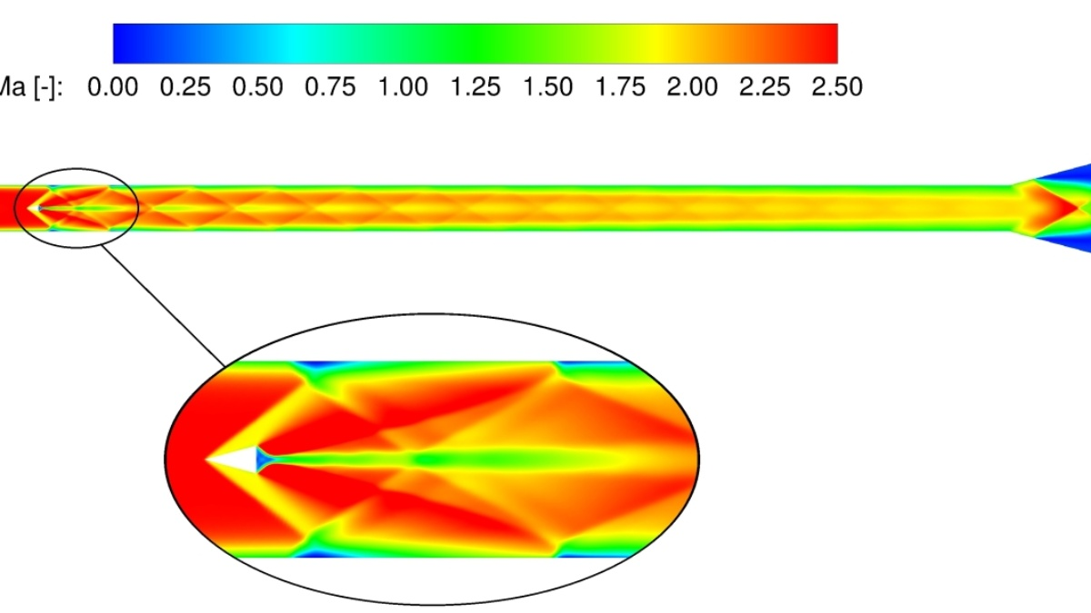 OpenFOAM Simulation – Supersonic flow around a wedge structure in the supersonic channel of the ITLR Hot Gas Facility.  (c) D. Prokein, ITLR