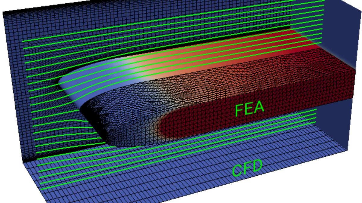 FEA-CFD Kopplung zur Berechnung des konjugierten Wärmeübergangs / FEA-CFD coupling for conjugate heat transfer calculations  (c) A. Schindler (ITLR)
