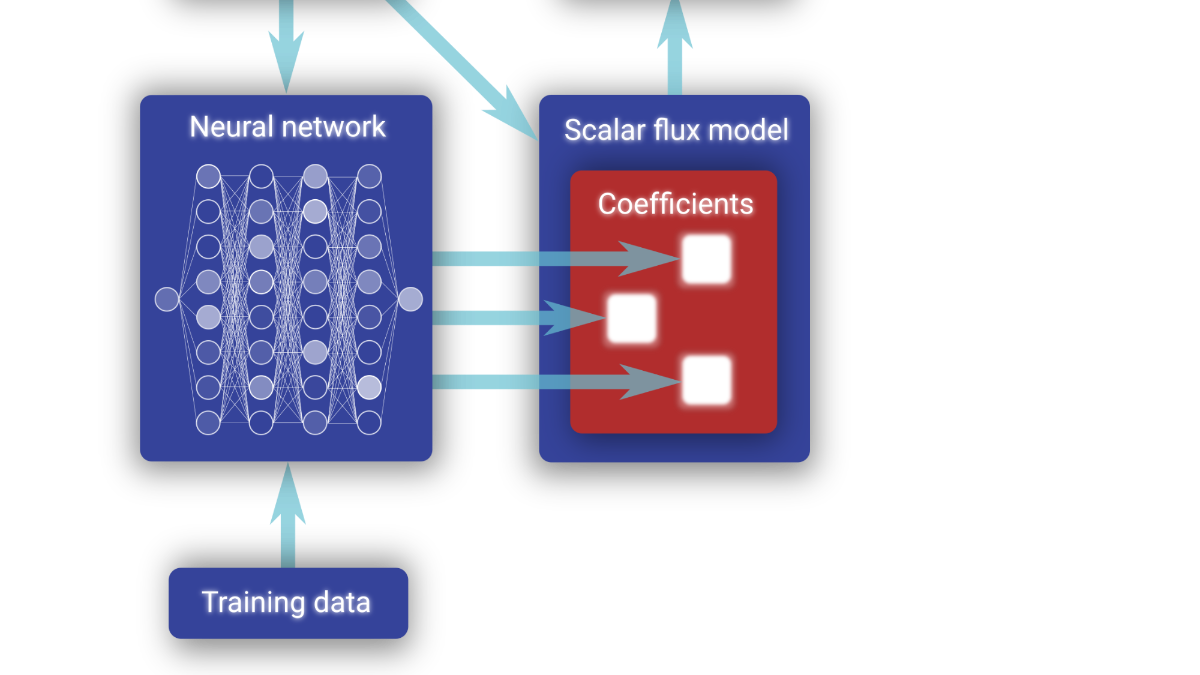 Scalar flux model based on machine learning algorithms and dimensional analysis / Skalarflussmodellierung mittels Dimensionsanalyse und Maschinelles Lernen  (c) C. Sotgiu (ITLR)