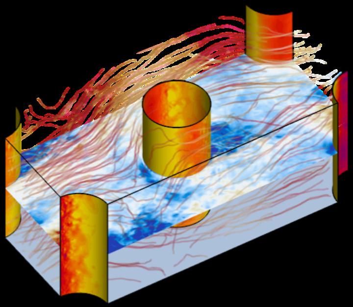 Strömungsfeld in einer Pin-Fin-Anordnung (c) P. Wellinger (ITLR)